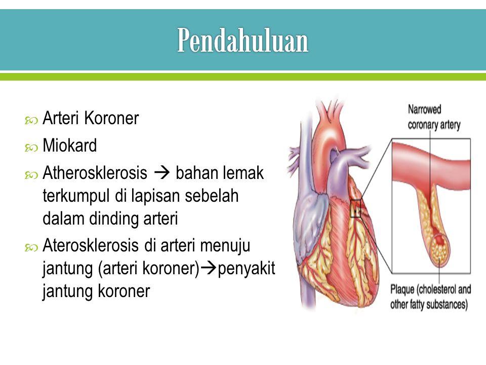Pendahuluan Arteri Koroner Miokard