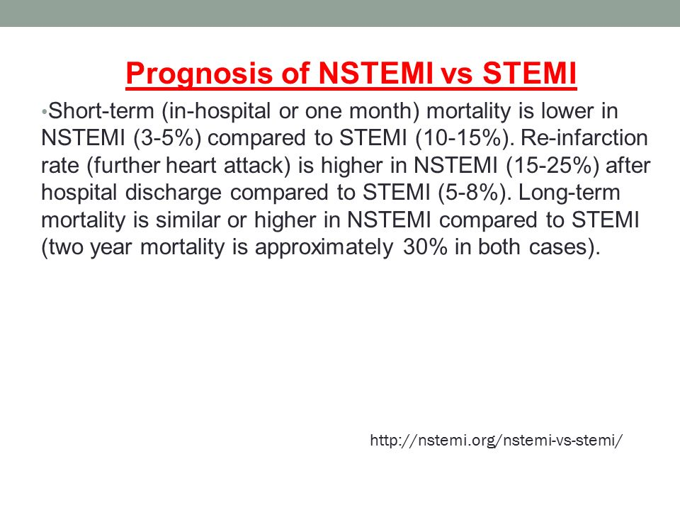 Prognosis of NSTEMI vs STEMI