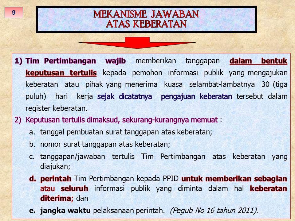 MEKANISME JAWABAN ATAS KEBERATAN