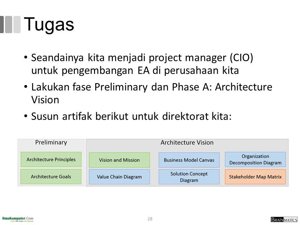 Tugas Seandainya kita menjadi project manager (CIO) untuk pengembangan EA di perusahaan kita.
