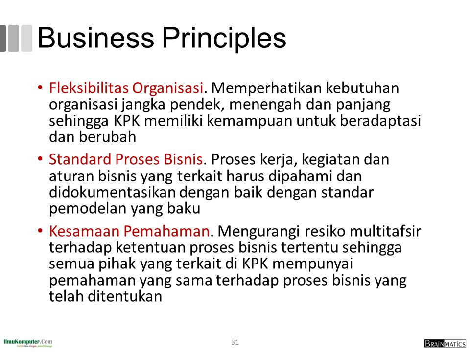 Business Principles