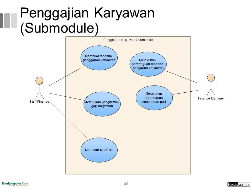 Penggajian Karyawan (Submodule)