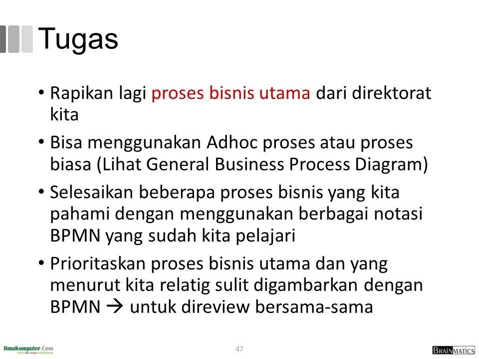 Tugas Rapikan lagi proses bisnis utama dari direktorat kita