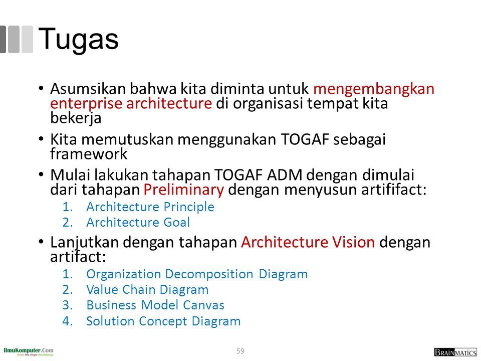 Tugas Asumsikan bahwa kita diminta untuk mengembangkan enterprise architecture di organisasi tempat kita bekerja.