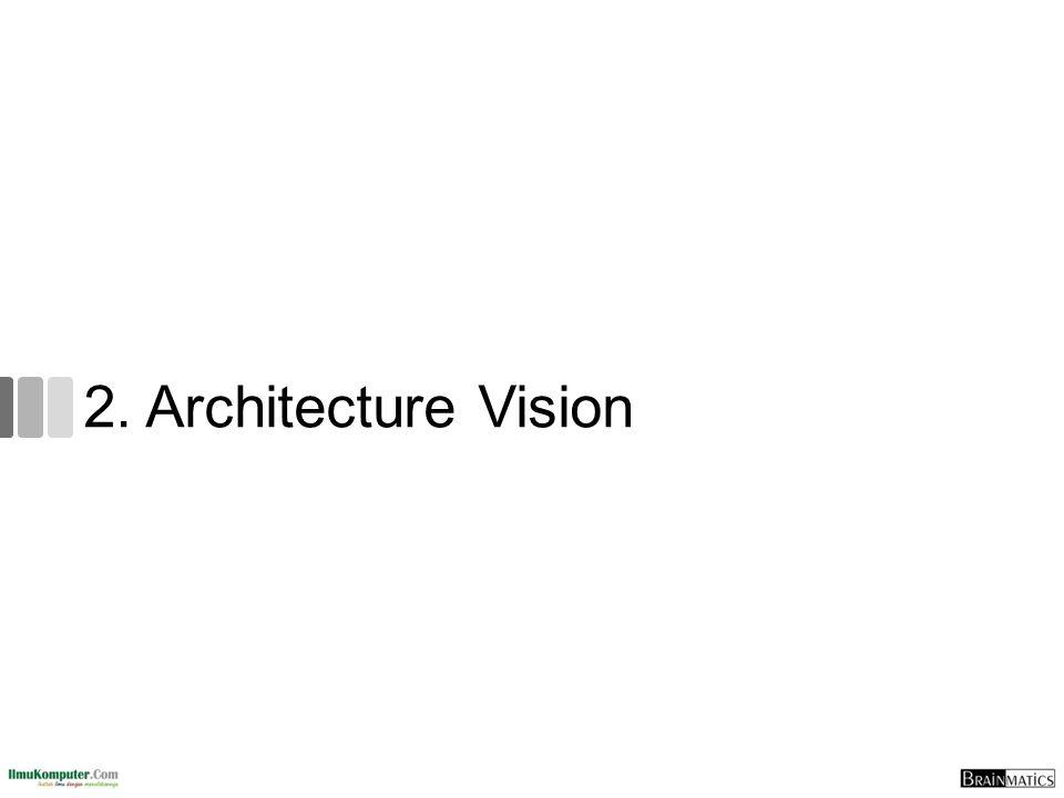 2. Architecture Vision