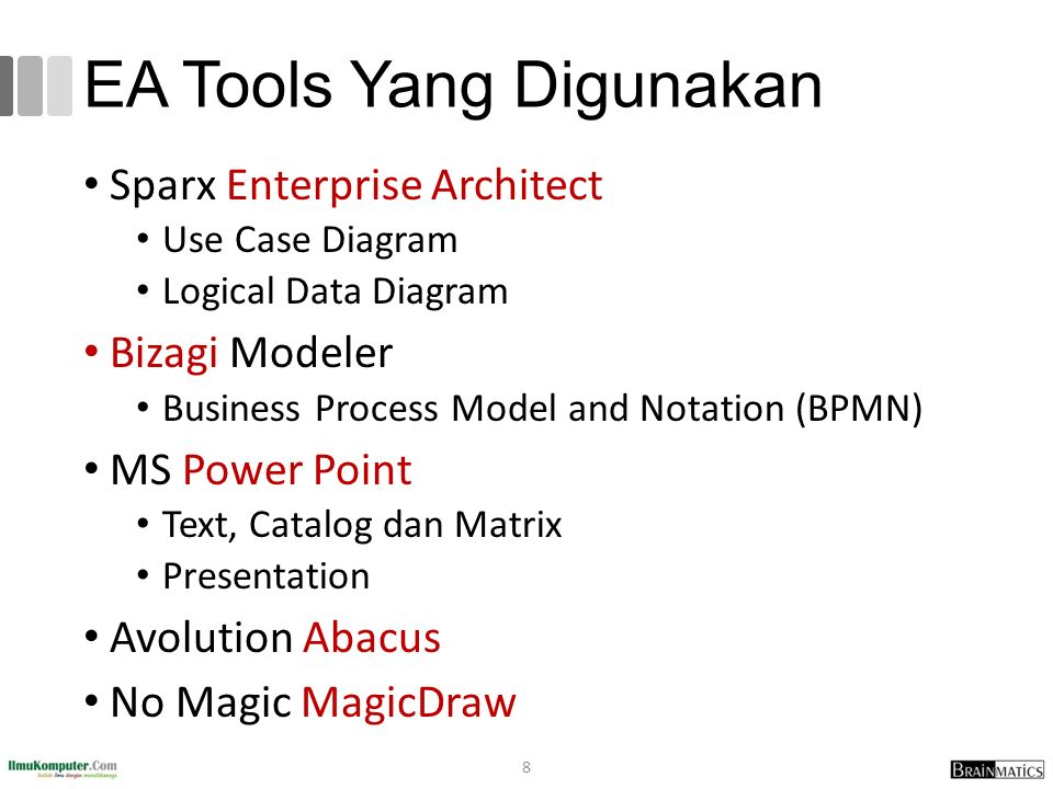 EA Tools Yang Digunakan
