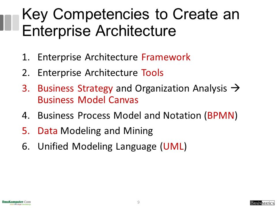 Key Competencies to Create an Enterprise Architecture
