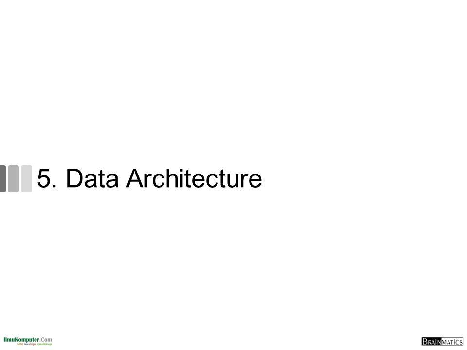 5. Data Architecture