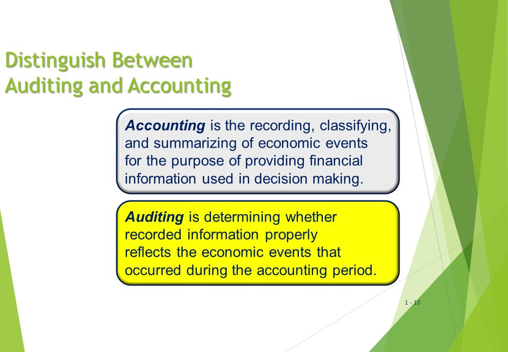 Distinguish Between Auditing and Accounting
