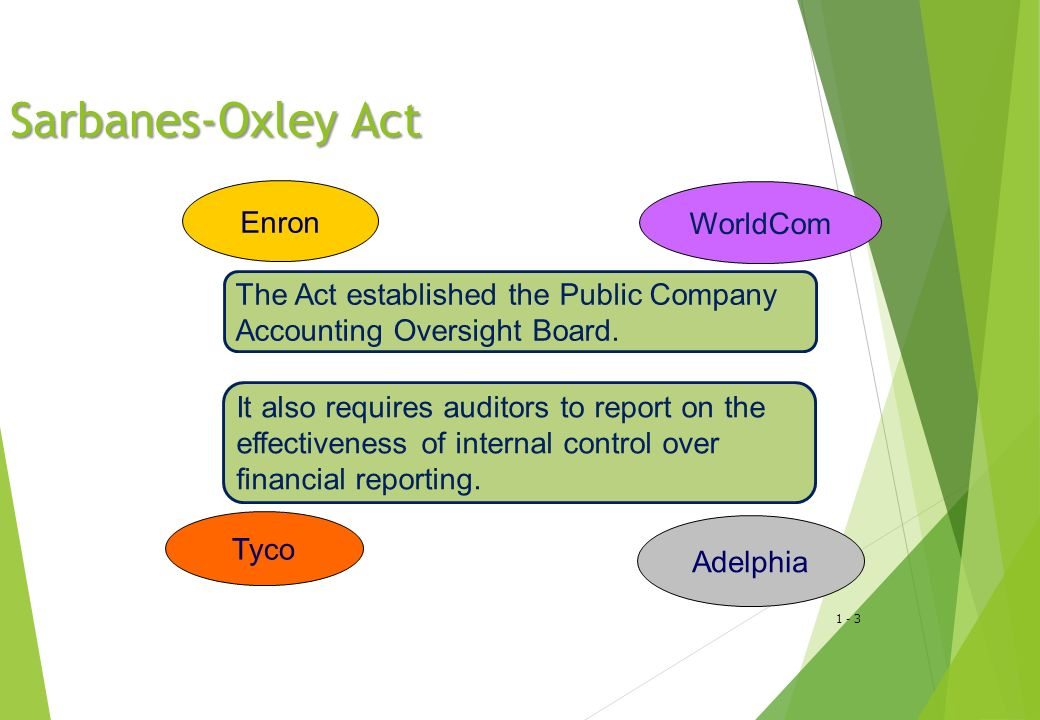 Sarbanes-Oxley Act Enron WorldCom