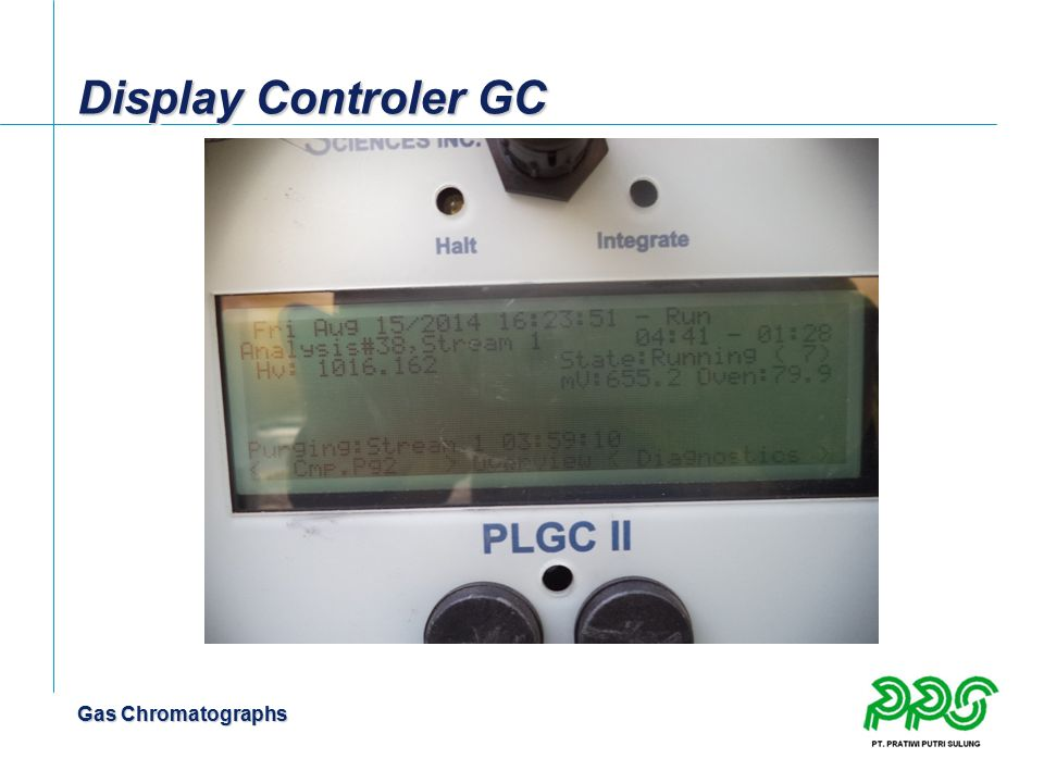 Display Controler GC