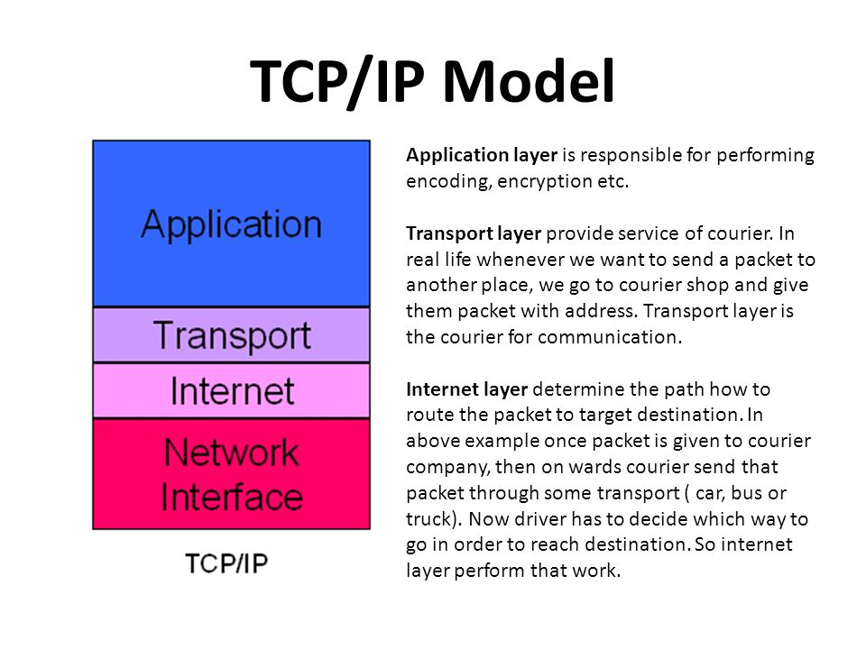 TCP/IP Model Application layer is responsible for performing encoding, encryption etc.