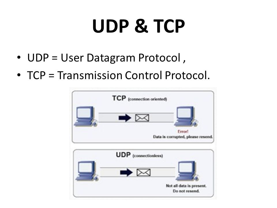 UDP & TCP UDP = User Datagram Protocol ,