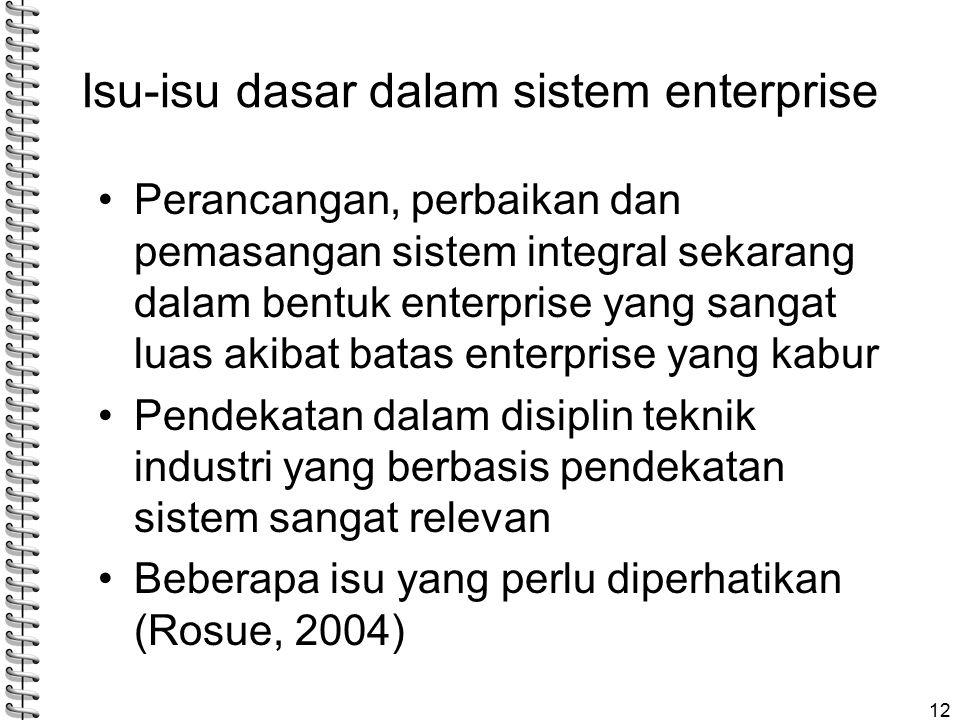 Isu-isu dasar dalam sistem enterprise