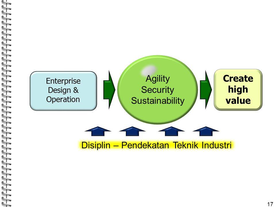 Disiplin – Pendekatan Teknik Industri