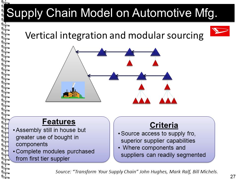 Vertical integration and modular sourcing