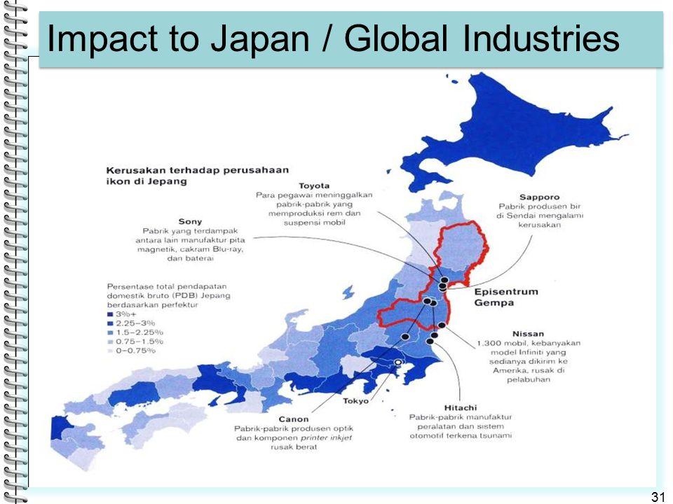 Impact to Japan / Global Industries