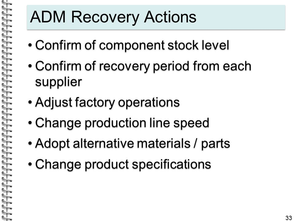 ADM Recovery Actions Confirm of component stock level