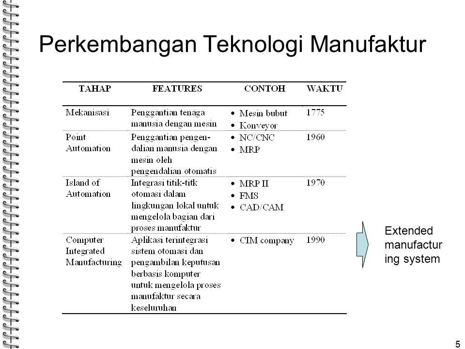 Perkembangan Teknologi Manufaktur