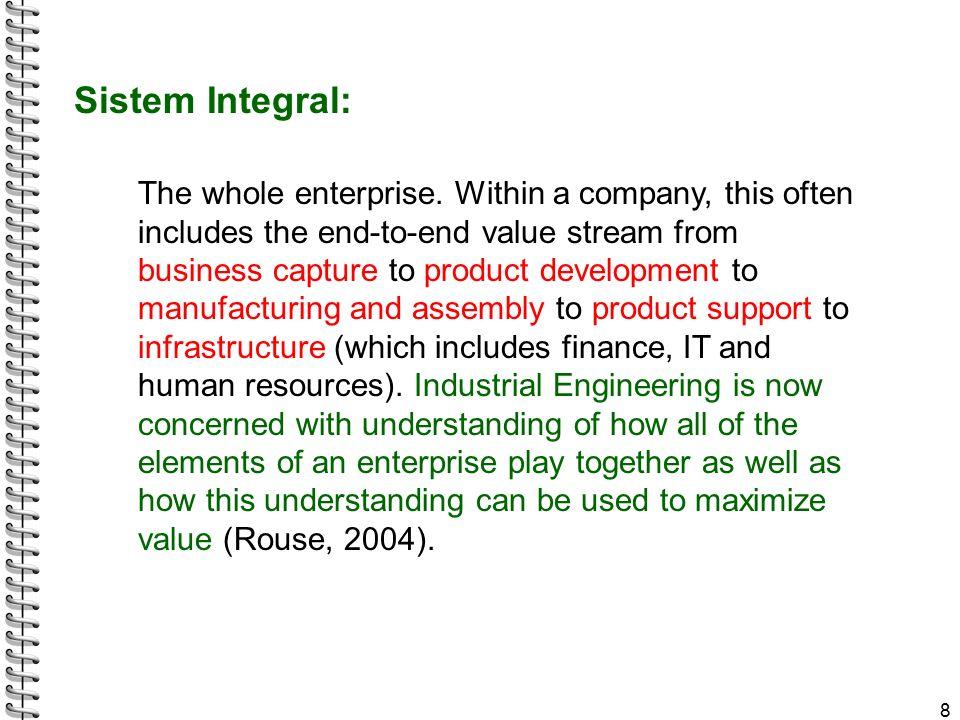 Sistem Integral: