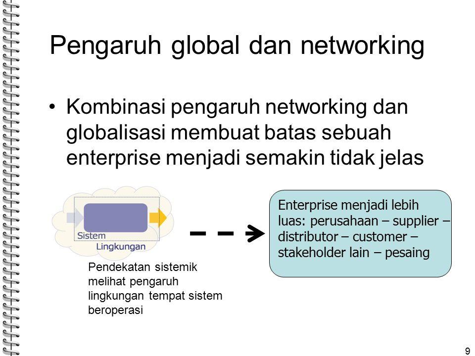 Pengaruh global dan networking