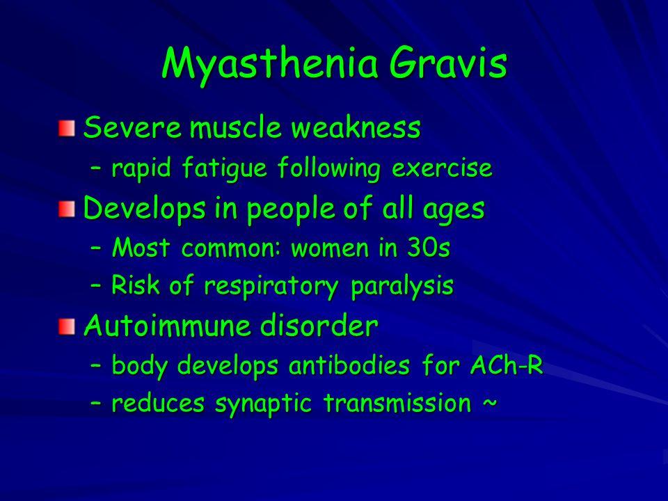 Myasthenia Gravis Severe muscle weakness