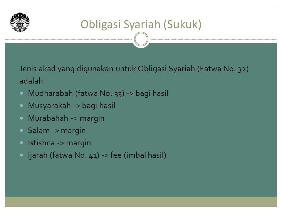 Obligasi Syariah (Sukuk)