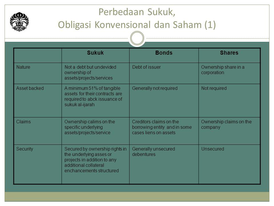 Perbedaan Sukuk, Obligasi Konvensional dan Saham (1)