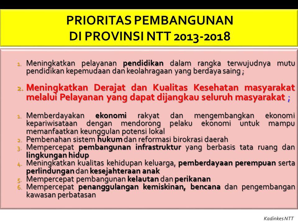 PRIORITAS PEMBANGUNAN DI PROVINSI NTT 2013-2018