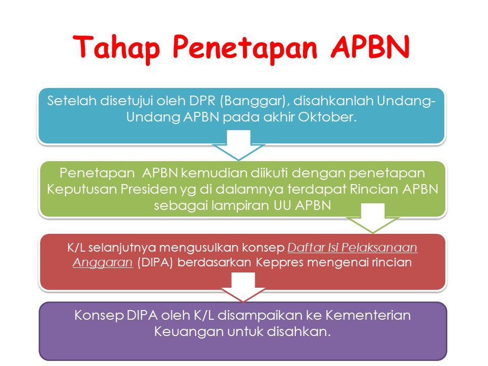 Tahap Penetapan APBN Setelah disetujui oleh DPR (Banggar), disahkanlah Undang-Undang APBN pada akhir Oktober.