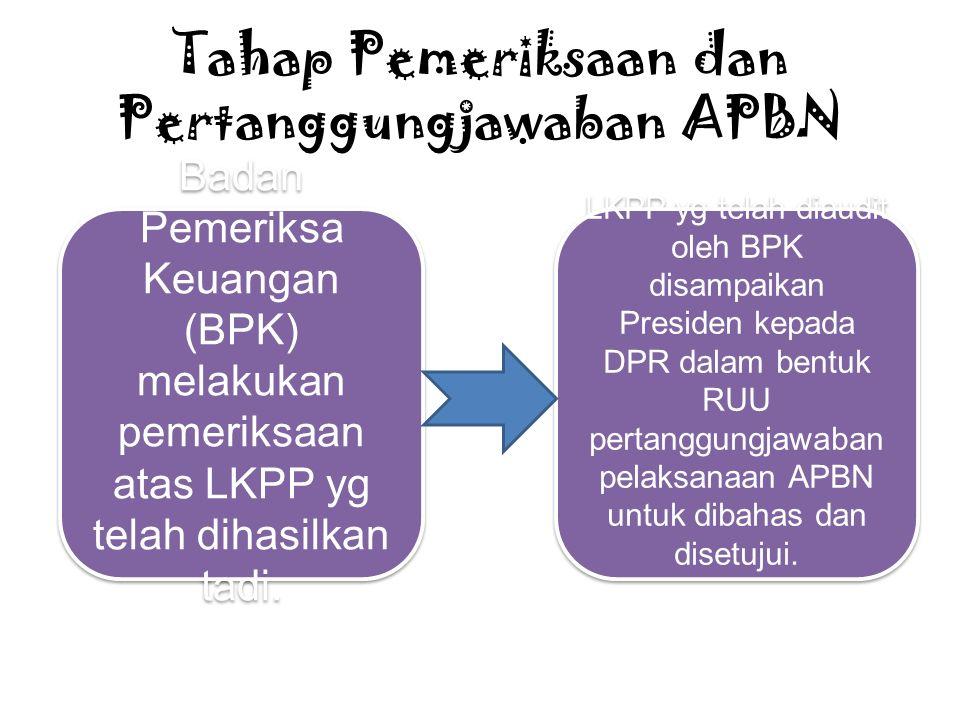 Tahap Pemeriksaan dan Pertanggungjawaban APBN