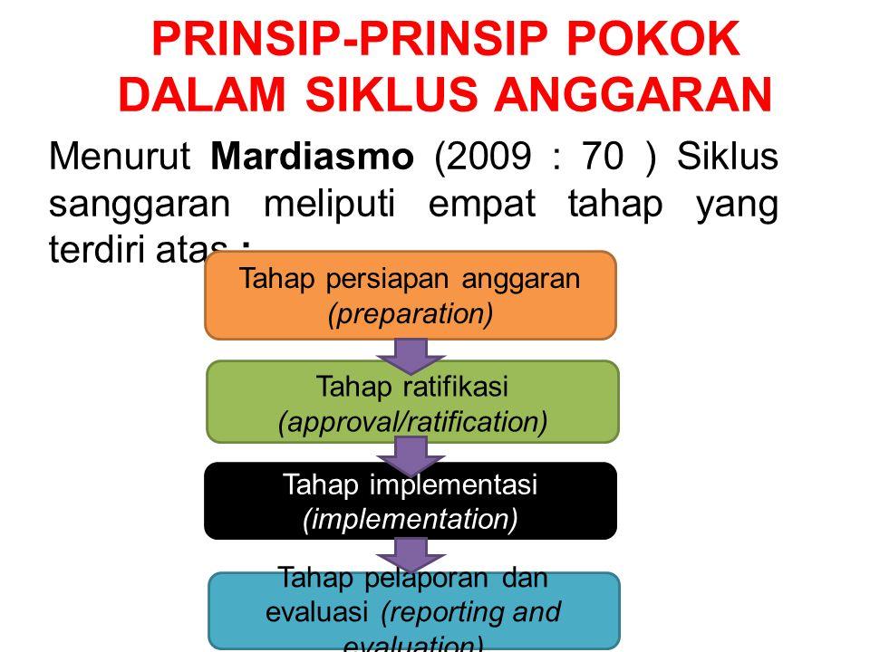 PRINSIP-PRINSIP POKOK DALAM SIKLUS ANGGARAN