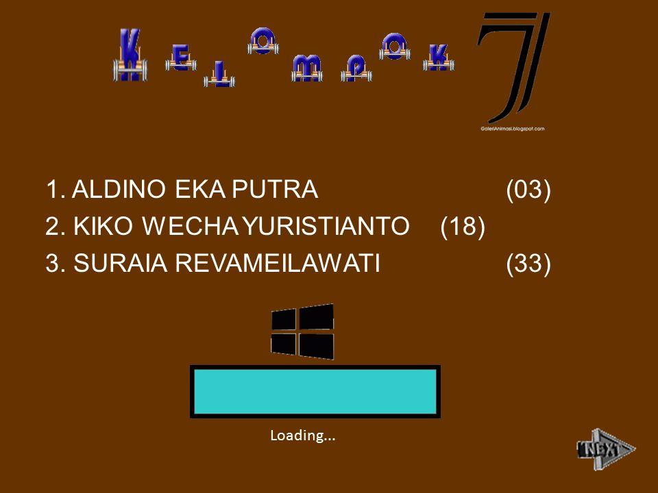 2. KIKO WECHA YURISTIANTO (18) 3. SURAIA REVAMEILAWATI (33)