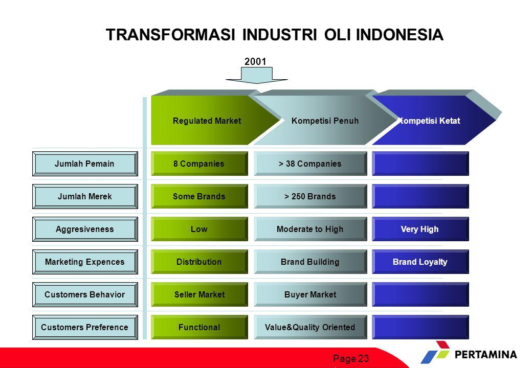 Why Indonesia Pasar Potensial Kendaraan Bermotor