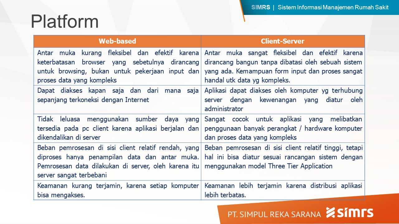Platform Web-based Client-Server