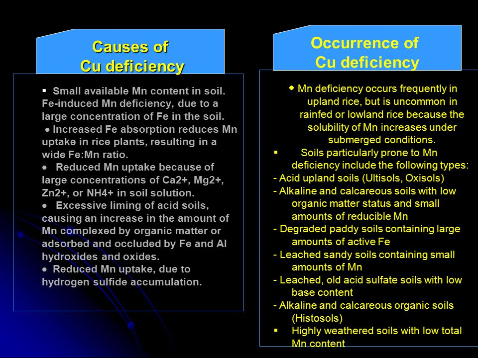 Occurrence of Cu deficiency Causes of Cu deficiency