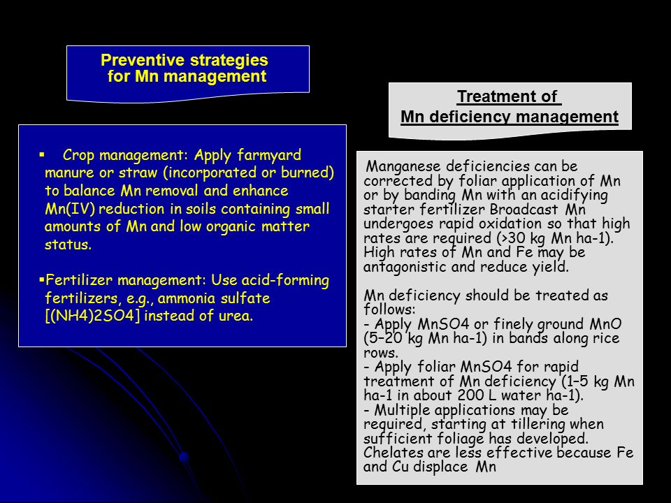 Preventive strategies Mn deficiency management