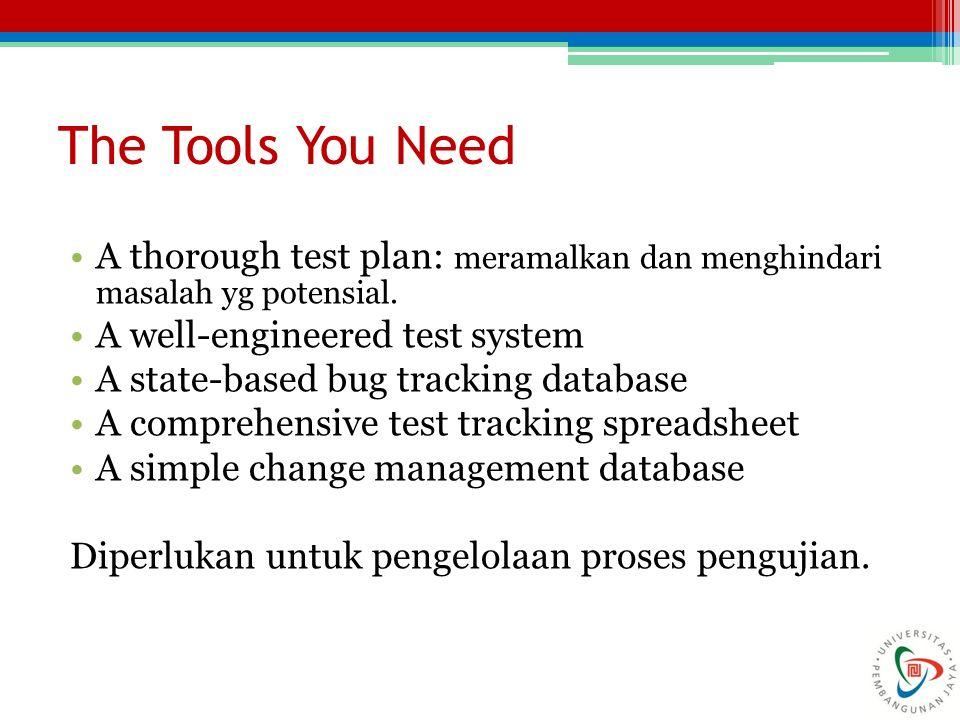 The Tools You Need A thorough test plan: meramalkan dan menghindari masalah yg potensial. A well-engineered test system.