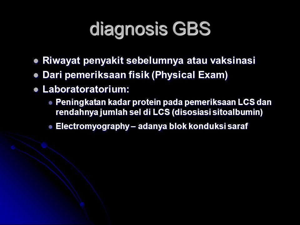 diagnosis GBS Riwayat penyakit sebelumnya atau vaksinasi