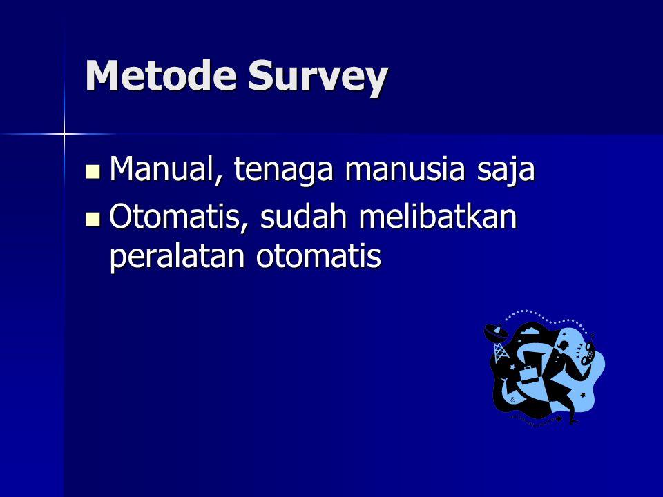 Metode Survey Manual, tenaga manusia saja