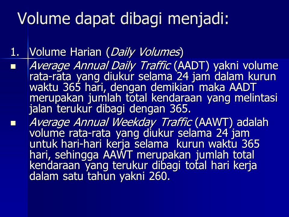 Volume dapat dibagi menjadi: