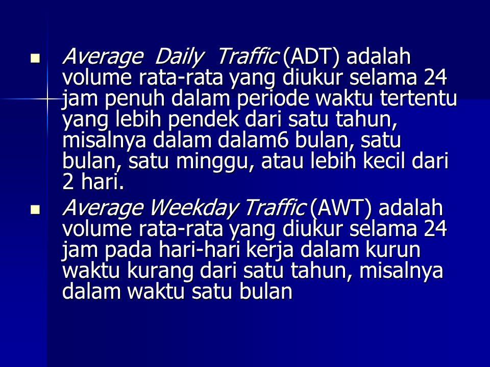 Average Daily Traffic (ADT) adalah volume rata-rata yang diukur selama 24 jam penuh dalam periode waktu tertentu yang lebih pendek dari satu tahun, misalnya dalam dalam6 bulan, satu bulan, satu minggu, atau lebih kecil dari 2 hari.