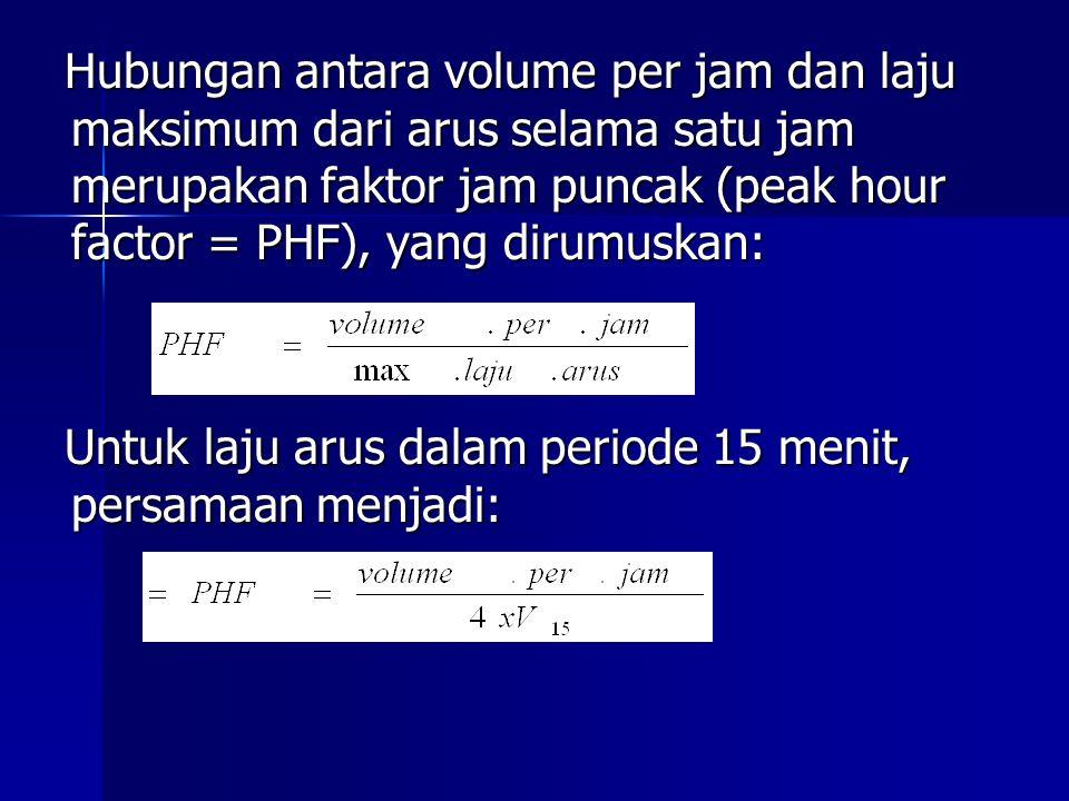 Hubungan antara volume per jam dan laju maksimum dari arus selama satu jam merupakan faktor jam puncak (peak hour factor = PHF), yang dirumuskan: