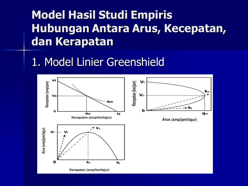 Model Hasil Studi Empiris Hubungan Antara Arus, Kecepatan, dan Kerapatan