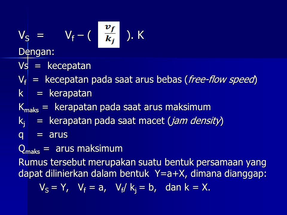 VS = Vf – ( ). K Dengan: Vs = kecepatan