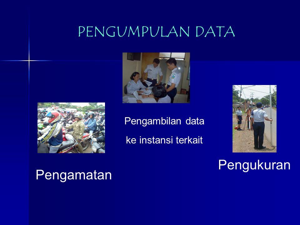 PENGUMPULAN DATA Pengambilan data Pengukuran Pengamatan