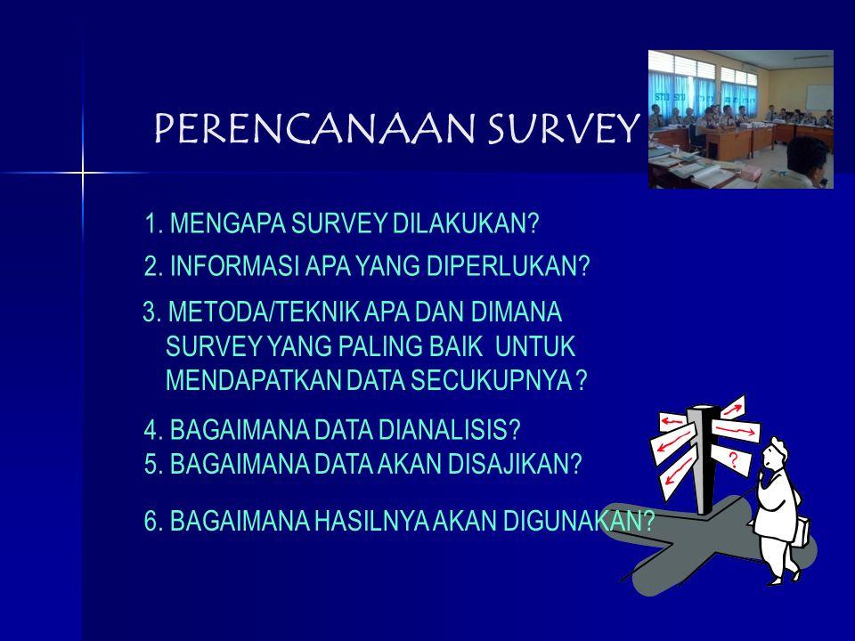 PERENCANAAN SURVEY 1. MENGAPA SURVEY DILAKUKAN
