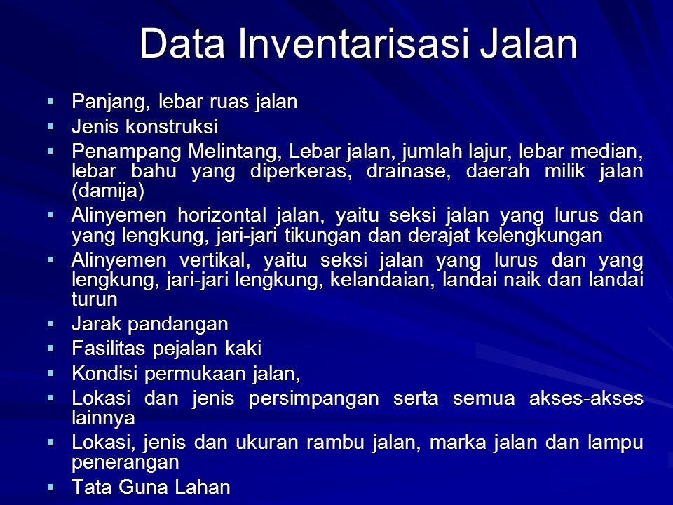 Data Inventarisasi Jalan