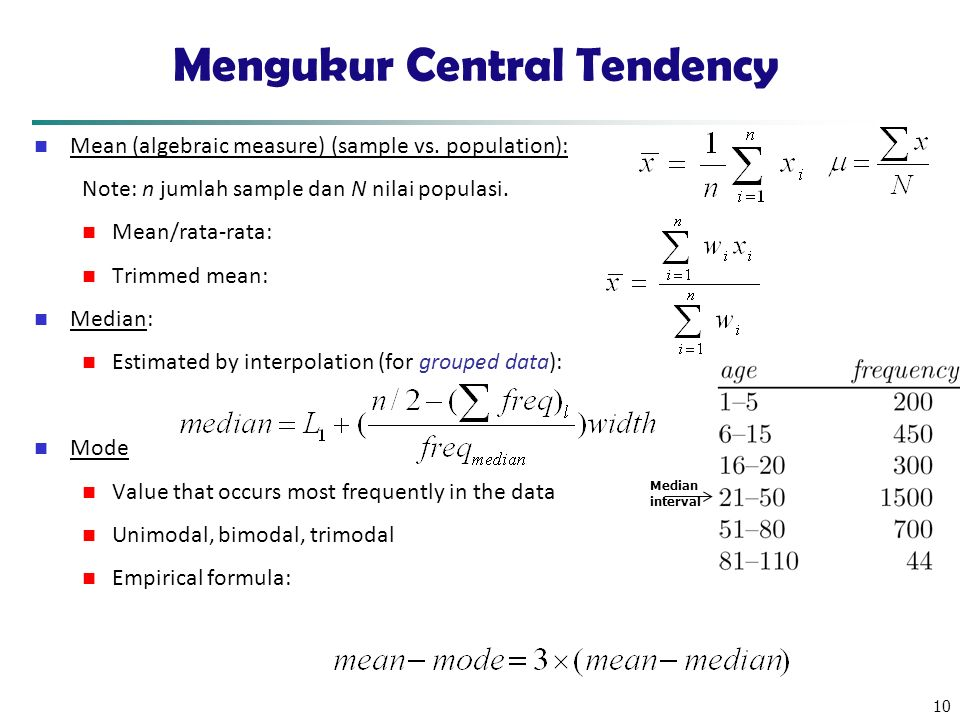 Mengukur Central Tendency
