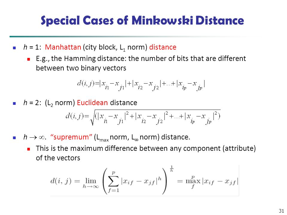 Special Cases of Minkowski Distance